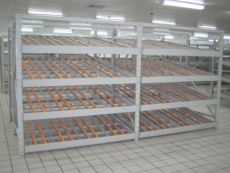 Gravity Flow Roller Rack Systems Featured Image